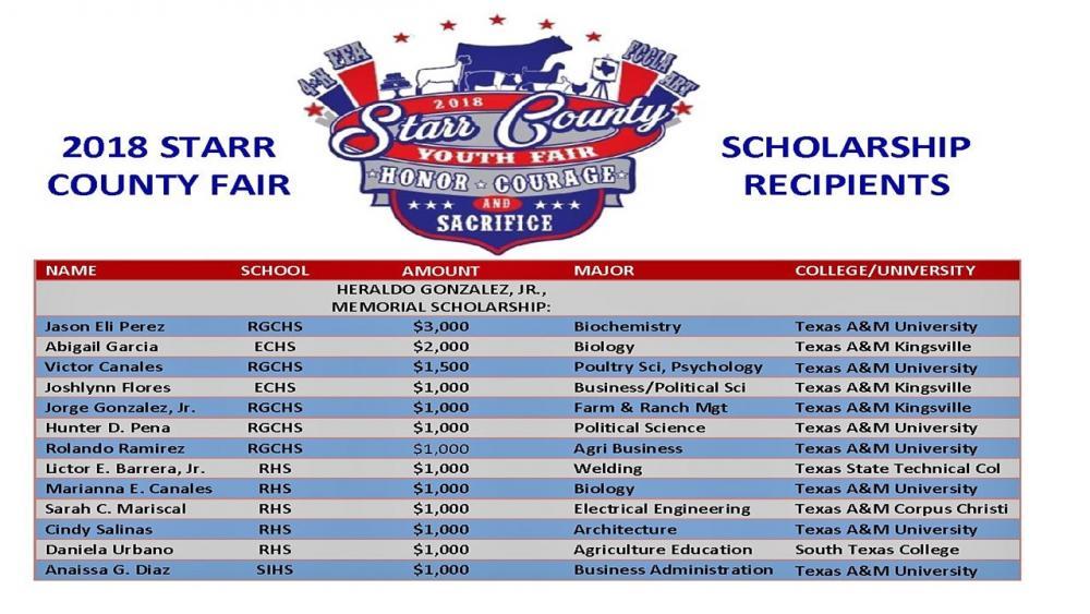 2018 Scholarship