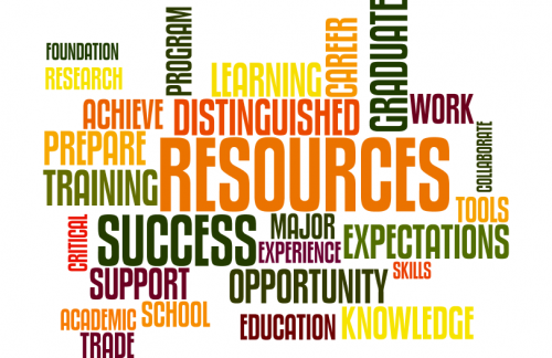 College Resource Words