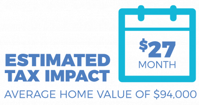 $27 per month estimated Tax impact