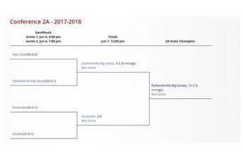 State Tournament Bracket