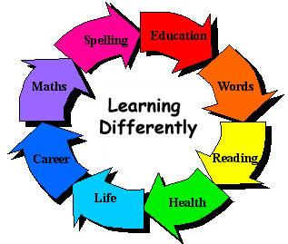 learn differently graphic