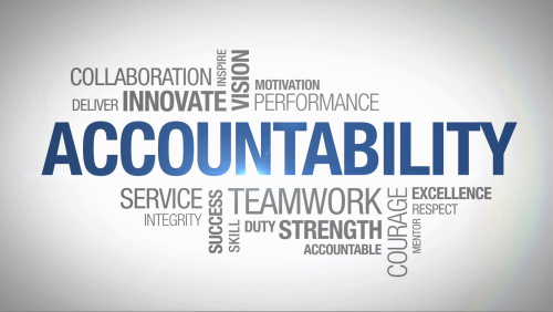 Picture of the word accountability and related words