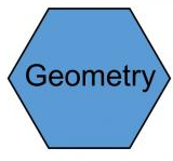 Link to Geometry