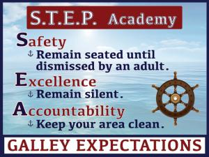 Galley Expectations