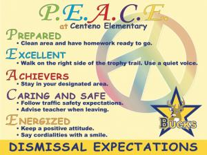 Dismissal Expectations