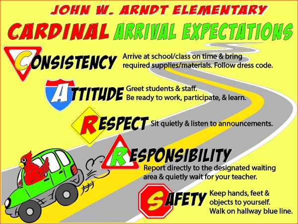 Image result for pbis arndt