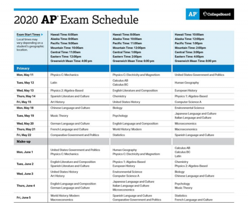 AP Exam Partial Schedule