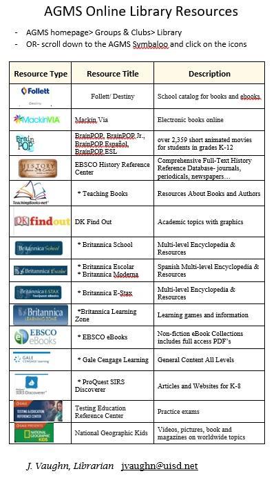 Online resources information.