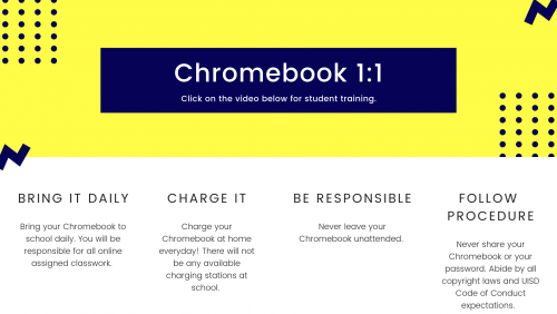 chromebook procedures
