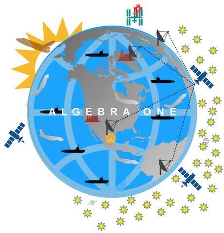 planet algebra one
