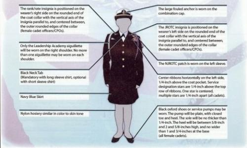 Navy Service Dress Blues Female Picture