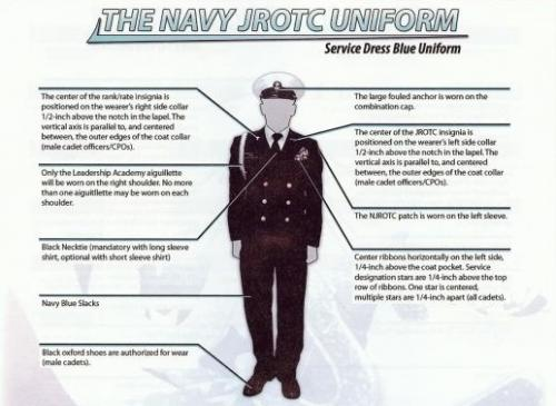 Navy Service Dress Blues Male Picture