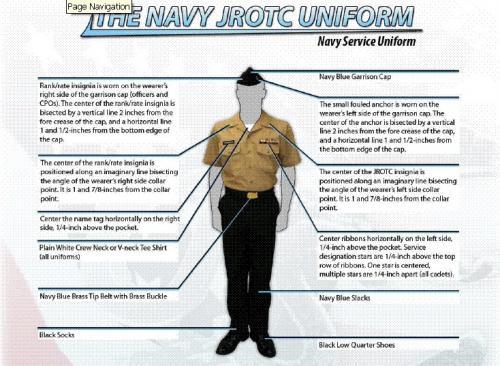 Navy Service Uniform Male Picture