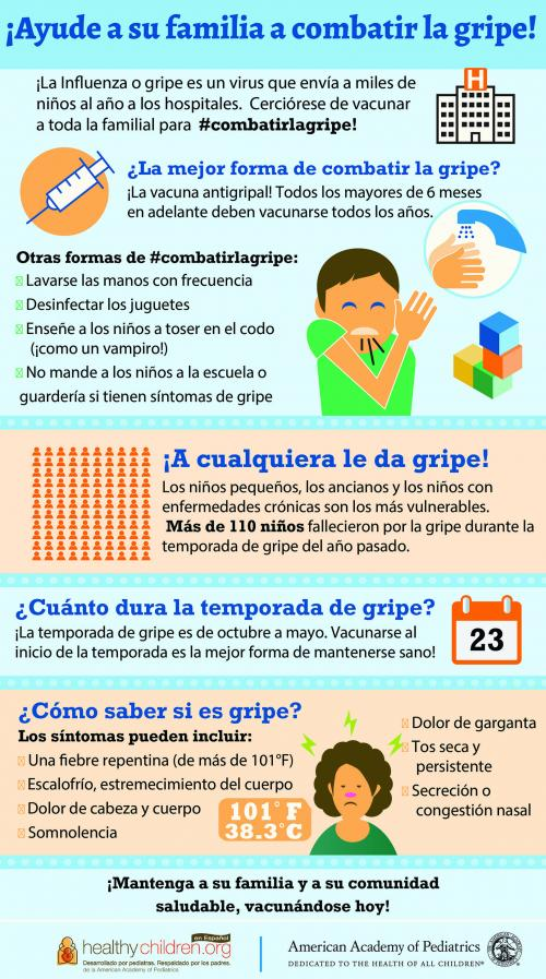 Flu prevention spanish version