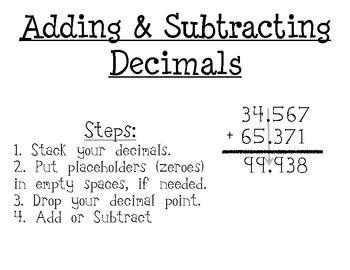 add & subtract decimals rule