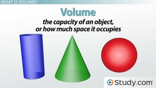 volume figures
