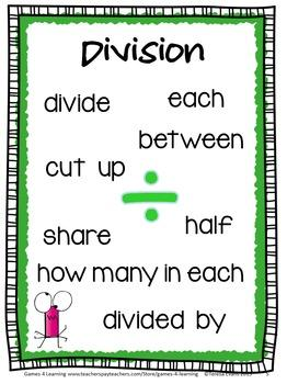 division words