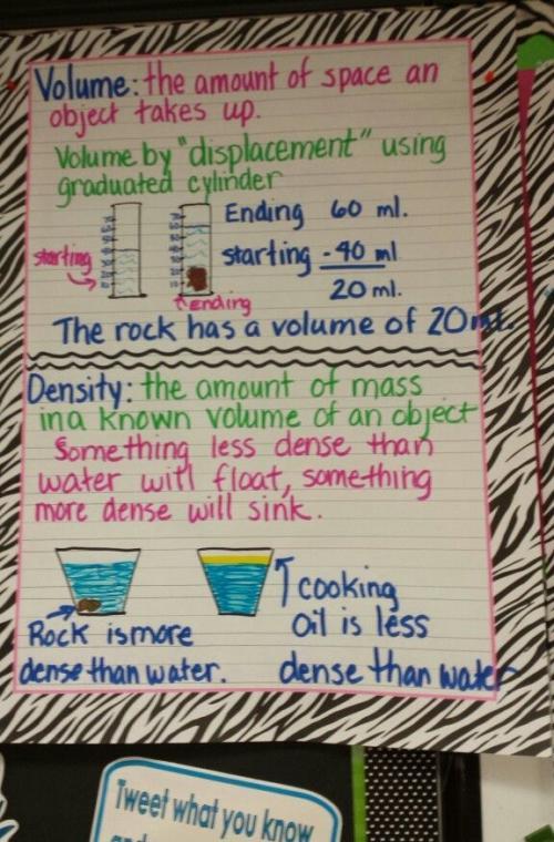 Density, Volume