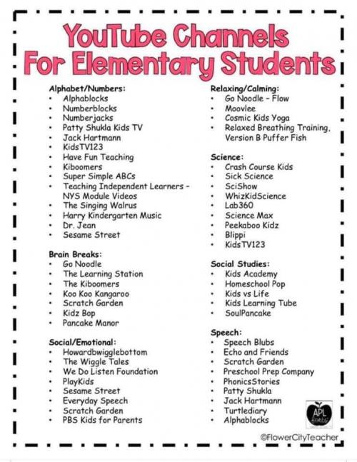 YouTube Channels for Elementary Students