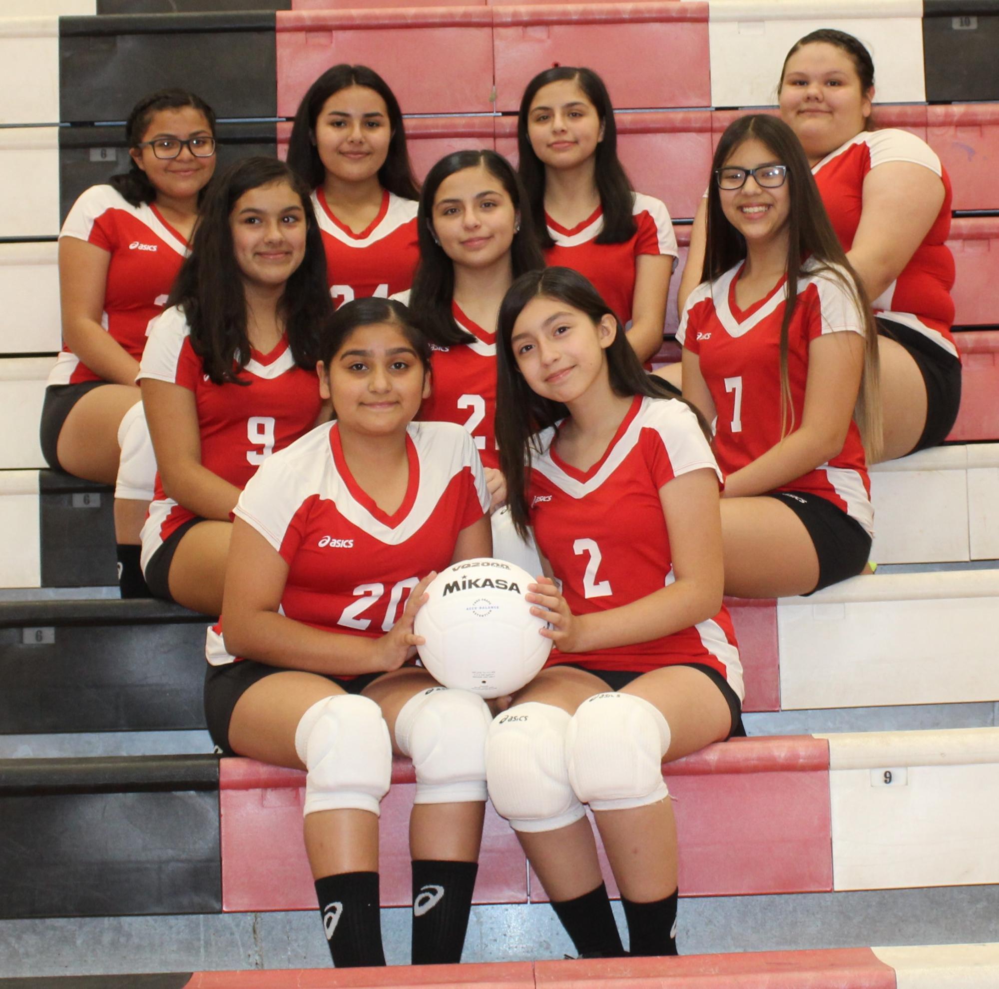 7th Grade B Team