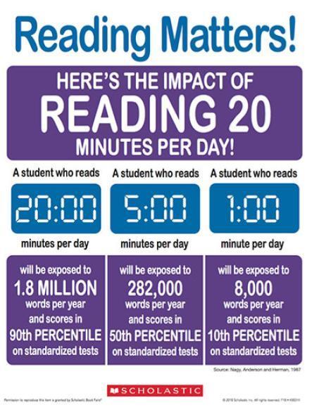 Reading Matters!