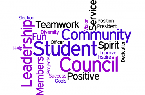 Student Council Wordle