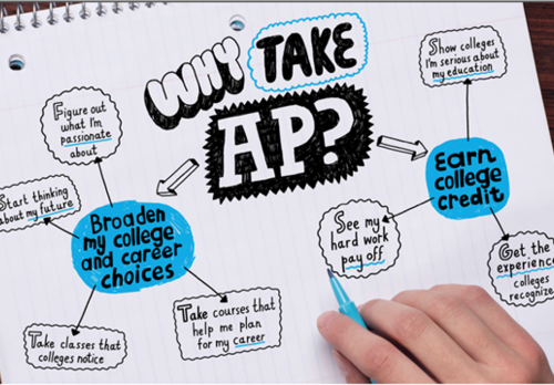 Why take AP?