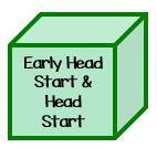 early head start and head start