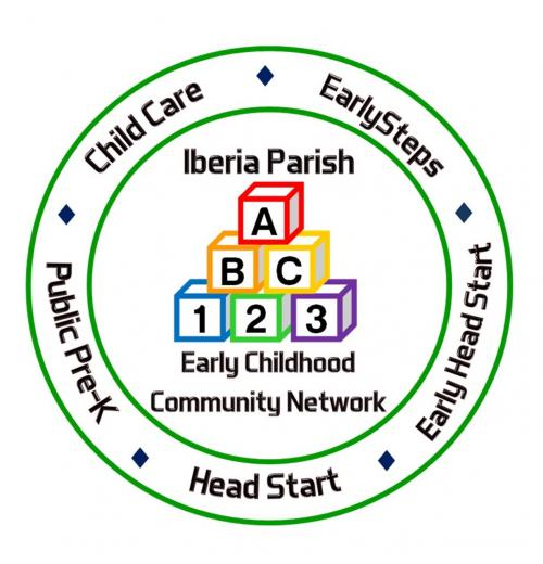 early childhood community network logo