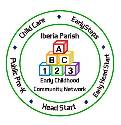 early childhood community network logo