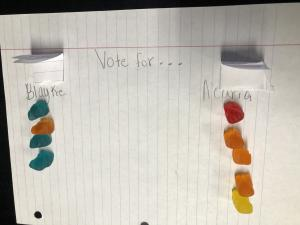 Gummy Bear Government/Russia