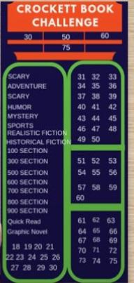 30-50-60-75 Challenge Card