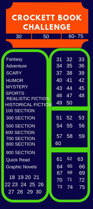 30-50-60-75 Book Challenge