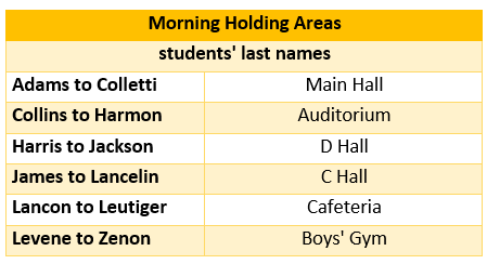 Morning holding areas by last name.