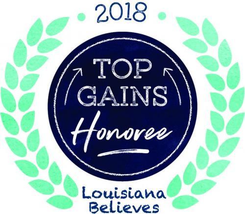 top gains