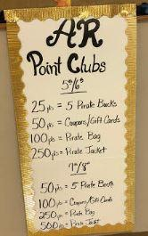 AR Point Clubs and Rewards