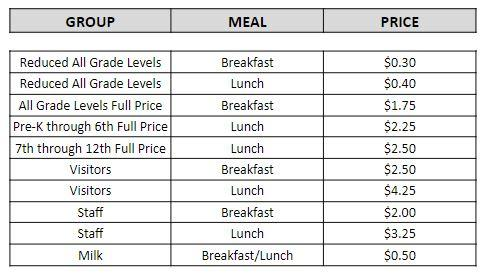 Meal Prices Image