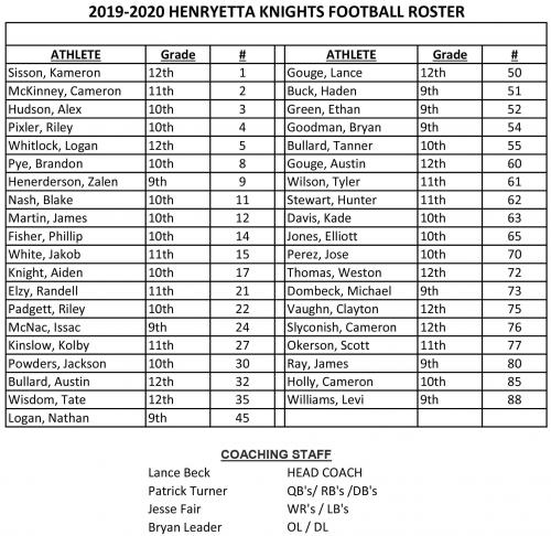 2019-2020 Football Roster