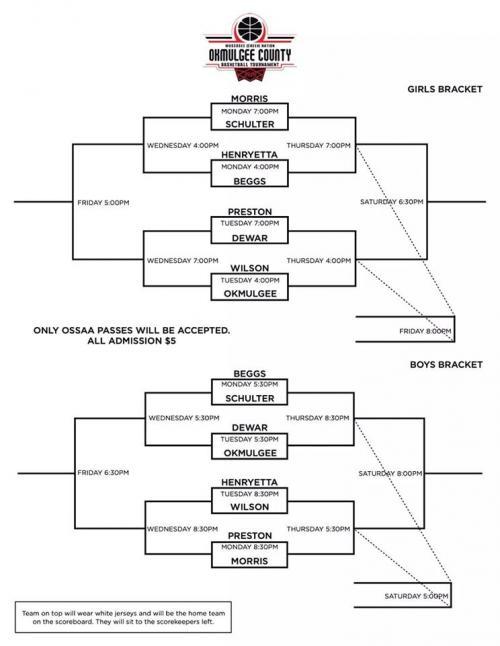 Okmulgee County Tournament Brackets