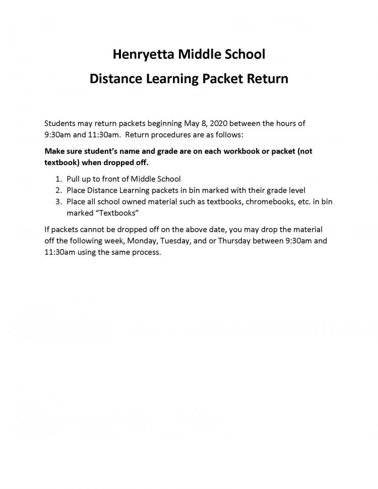 MS Distance Learning Pkt Return Procedure