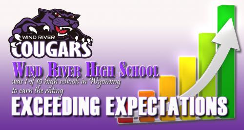 WRHS Exceeding Expectations