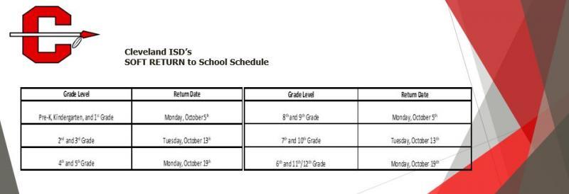 CISD's SOFT RETURN to school schedule
