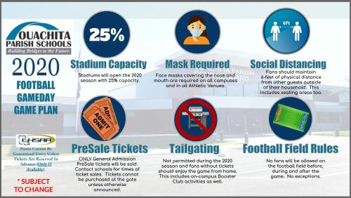 Gameday Information Graphic
