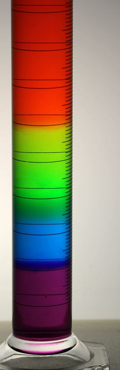 Property of Water Lab-Density