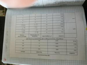 Class light data PG 64