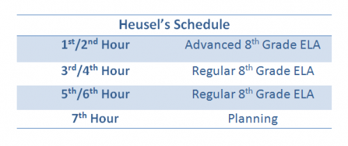 Heusel's Daily Schedule