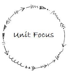 Link to the Unit Focus page