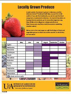 Locally Grown HArvest Calendar