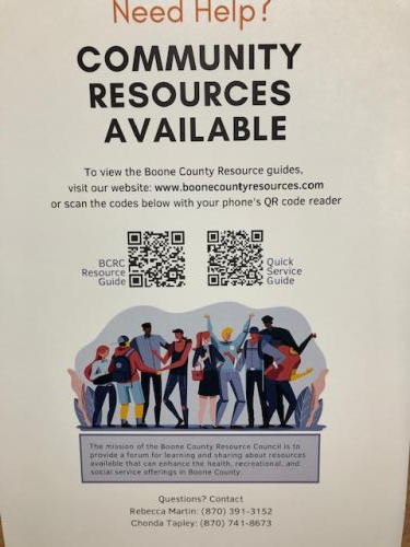 Community Resources Poster