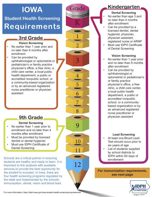 Iowa Student Health Screening Requirements
